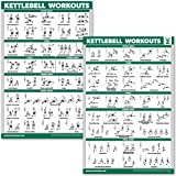 "QuickFit 2 Pack Kettlebell Workout Exercise Poster - Volume 1 & 2 (Laminated, 18"" x 27"")"