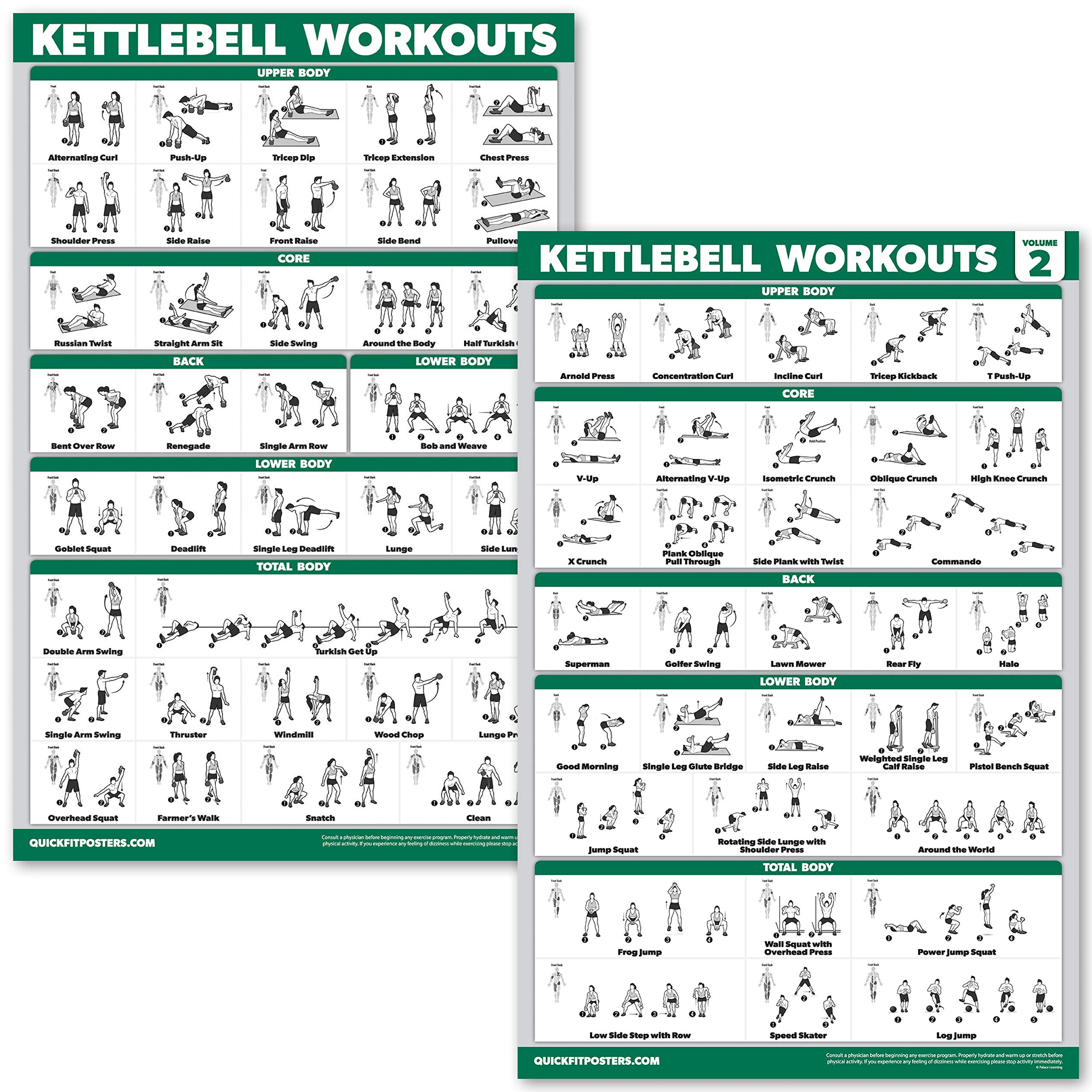 QuickFit 2 Pack Kettlebell Workout Exercise Poster – Volume 1 & 2 (Laminated, 18″ x 27″)