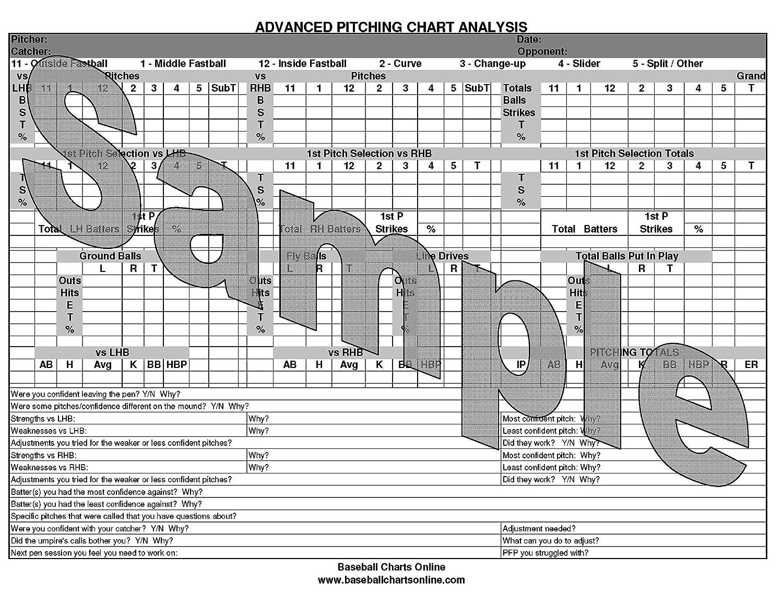 Amazon Baseball Pitching Chart and Analysis System – Pitching Chart