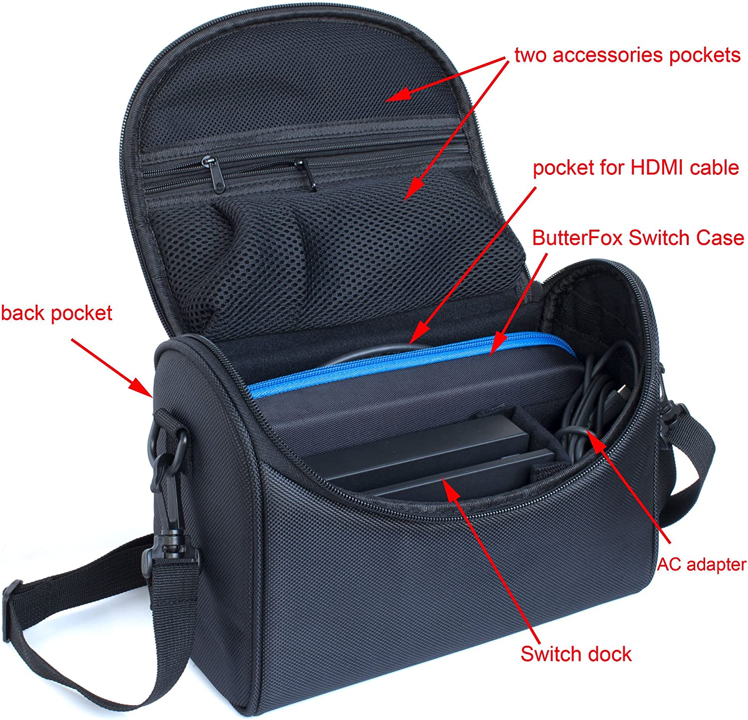 Butterfox Nintendo Switch Carry-all Bag Case with Storage for Dock, AC Adapter and Switch Pro-controller - Black: Amazon.es: Videojuegos