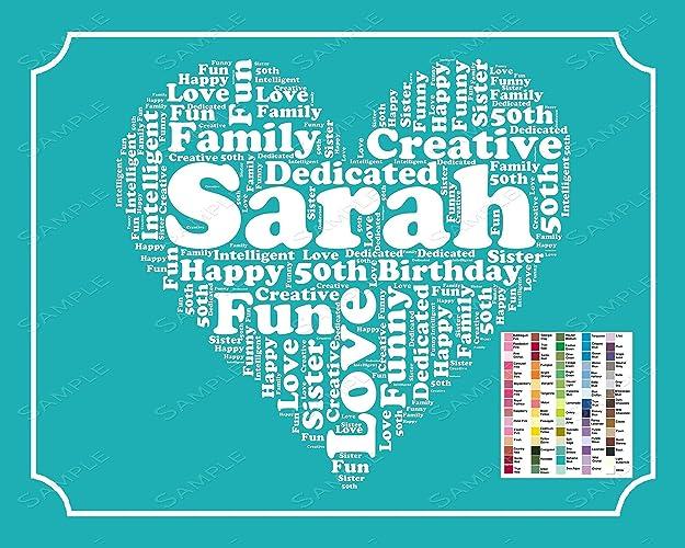 Amazon 50th Birthday Gifts Gift Ideas 50