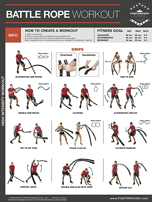 Battle Rope High Intensity Workout