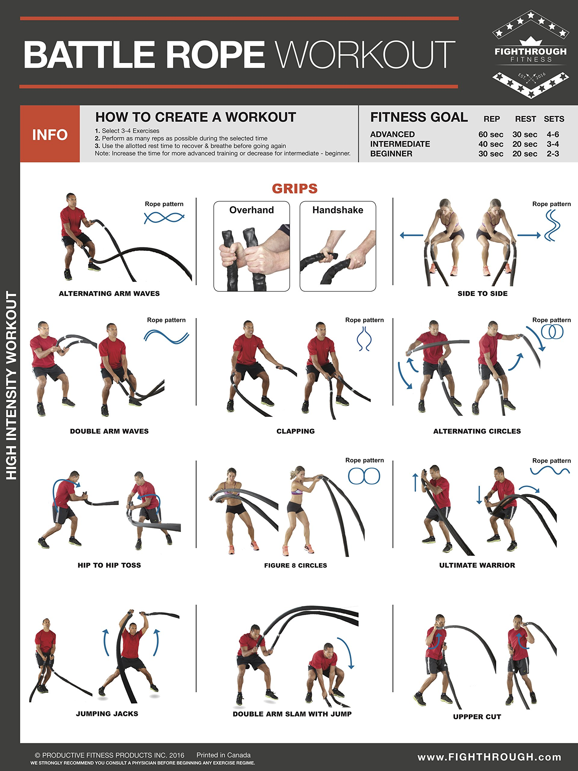 Battle Rope High Intensity Workout - Laminated Poster