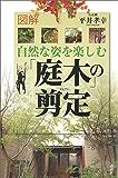 図解 自然な姿を楽しむ「庭木」の剪定 (エディトリアル 園芸)