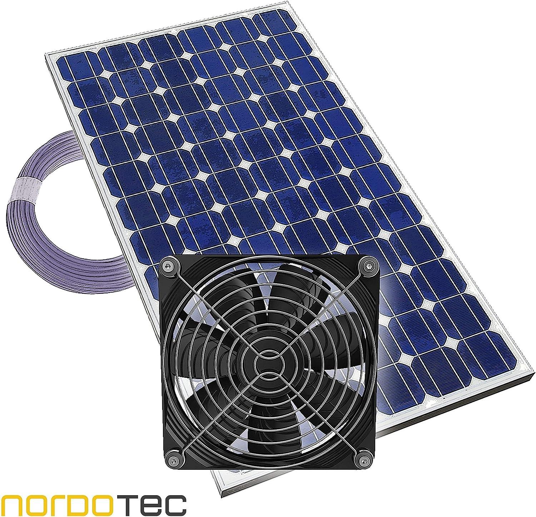 Ventilador de invernadero Ventilador solar