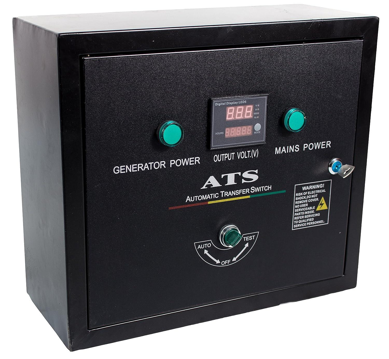 itcpower ATS12230V Switching-Wandbild, einphasig