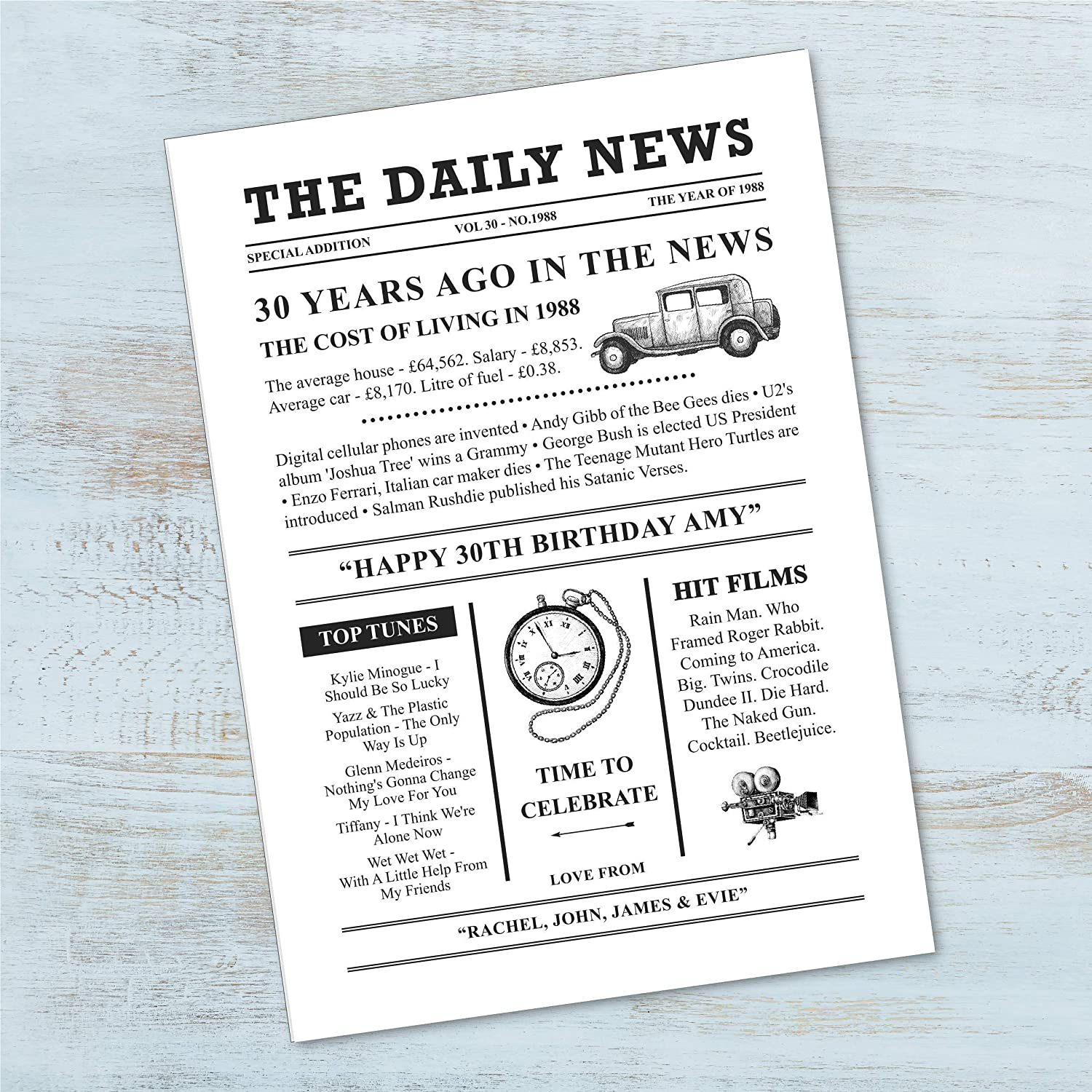 30th Birthday Present Personalised Gift On The Day You Were Born Year 1988 Poster Newspaper Printable Pdf File For Women Her Men Amazoncouk Handmade