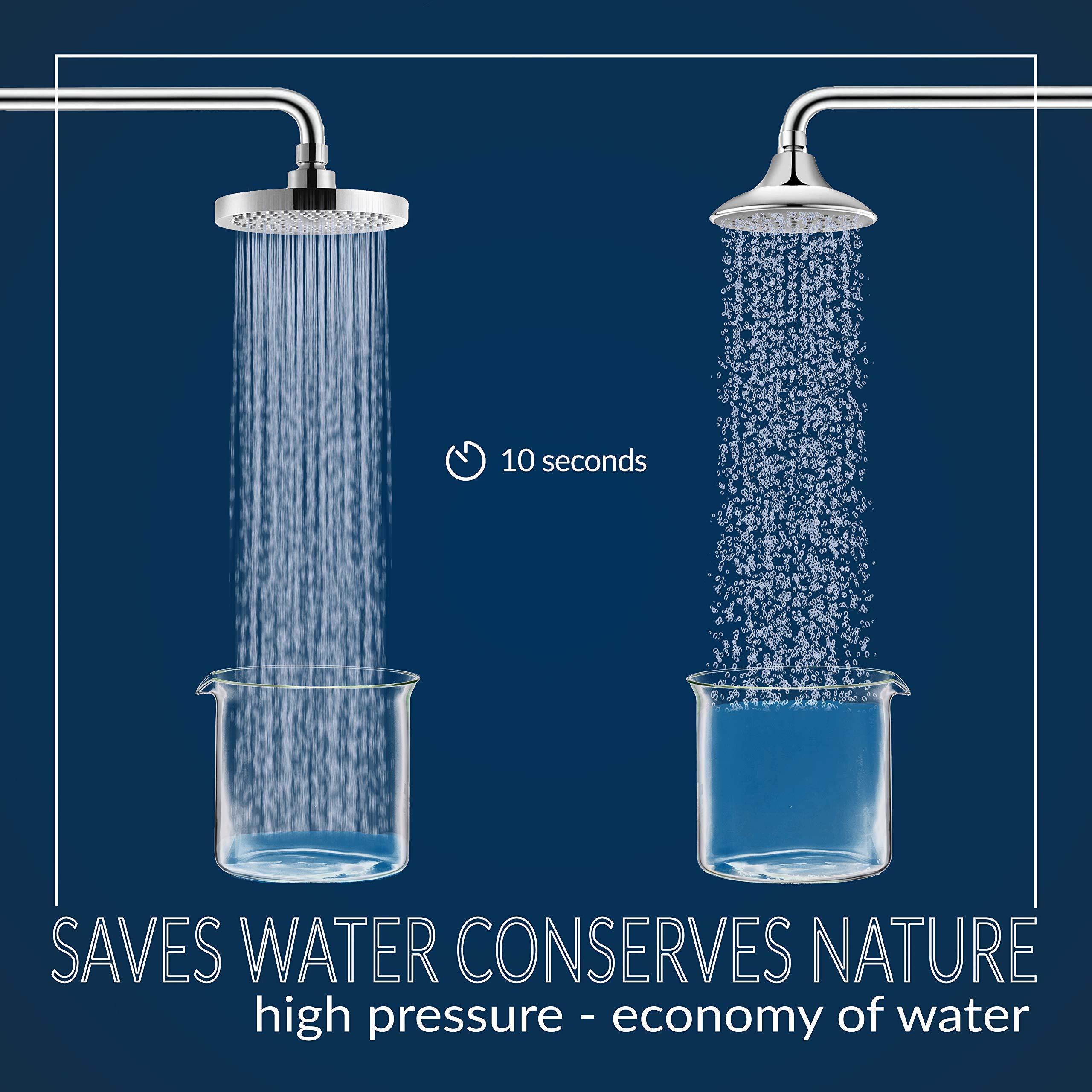 High Pressure  Six Inch  Chrome Appearance  Filter Shower Head - Rainfall  Design Bathroom   Fixtures  for  Waterfall Flow  Effect Showerhead