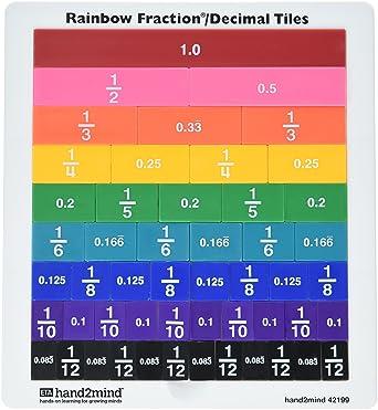 Amazon Com Eta Hand2mind Plastic Rainbow Fraction And Decimal Tiles Math Manipulative Set Of 51 Industrial Scientific