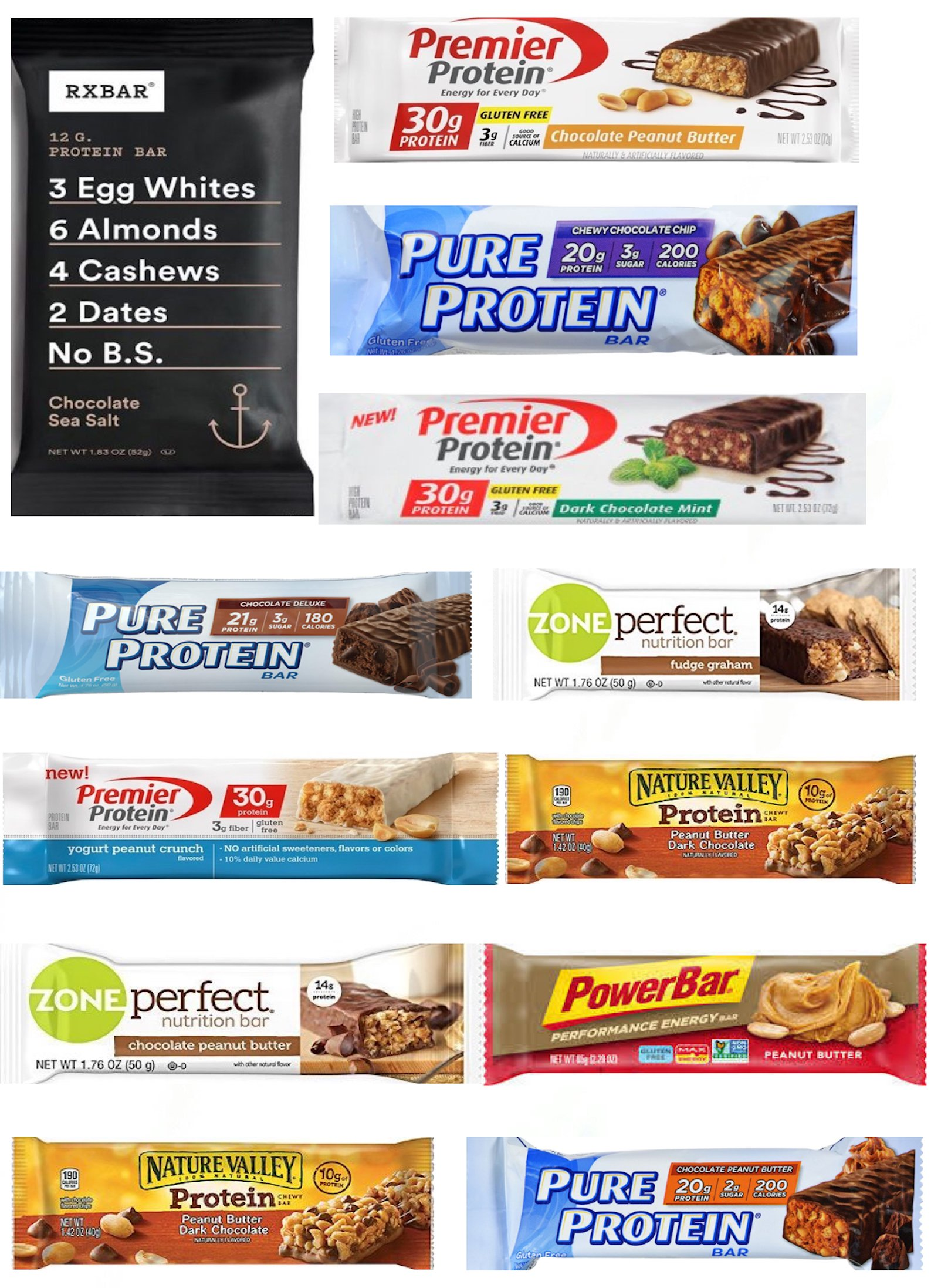 Ultimate Healthy Fitness Box High Protein Bars, Best Seller Super Variety (12 Count), RX Bars, Pure Protein Bars, Premier Protein Bars, PowerBars, Zone Perfect Bars, Nature Valley Protein Bars by LA Signature