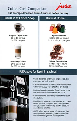 Specifications Of Jura ENA Micro 9 One-Touch Automatic Coffee Machine