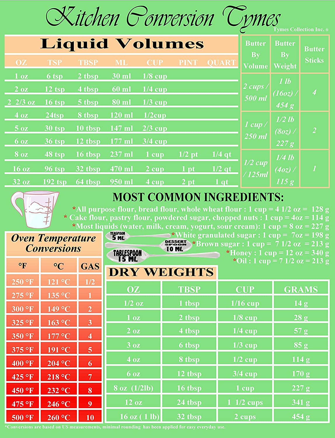 """Magnetic Kitchen Conversion chart 8"""" X 10.5"""" WaterPROOF Refrigerator Magnet. Convert Metric, Imperial, Weight, Liquid, Temperature for all your Cooking/Baking Needs!! Made in USA (Green/Beige)"""