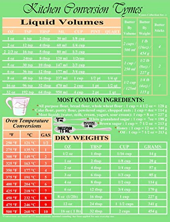 Amazon Magnetic Kitchen Conversion Chart 8 X 105 Waterproof