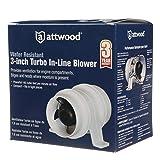 attwood Blower H20 Resist