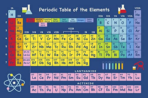 Periodic Table Of Elements 5 3 x7 6 Area Rug