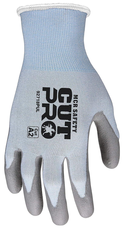 Large Cut Pro Gray