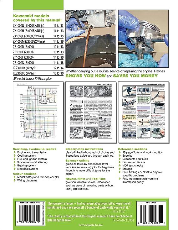 Stupendous Kawasaki Z1000 Z1000Sx Versys 1000 2010 To 2016 Haynes Manual Wiring Cloud Xeiraioscosaoduqqnet