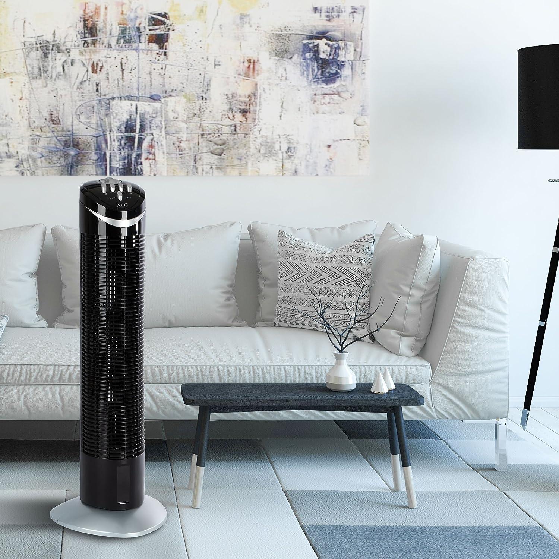Der Ventilator im Einsatz