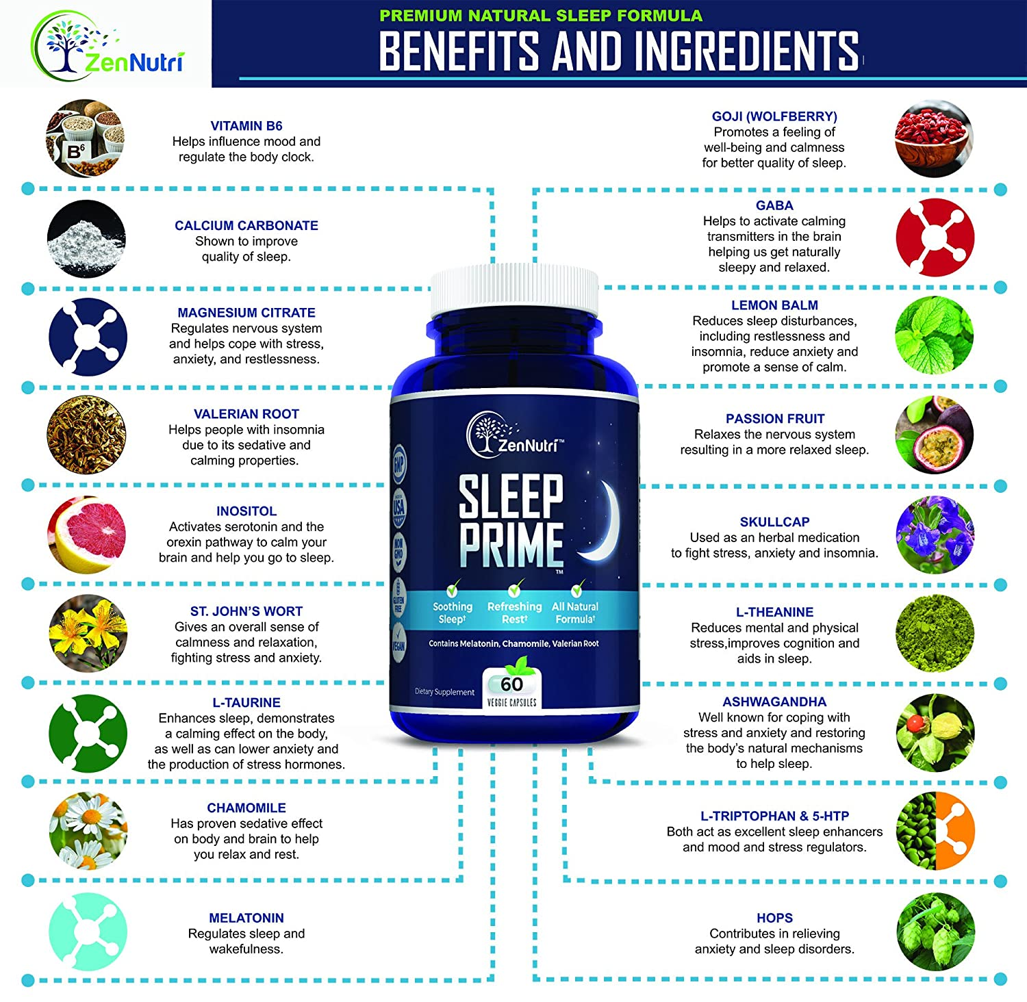 Amazon.com: Natural Premium Sleep Aid | Suplemento de alivio ...