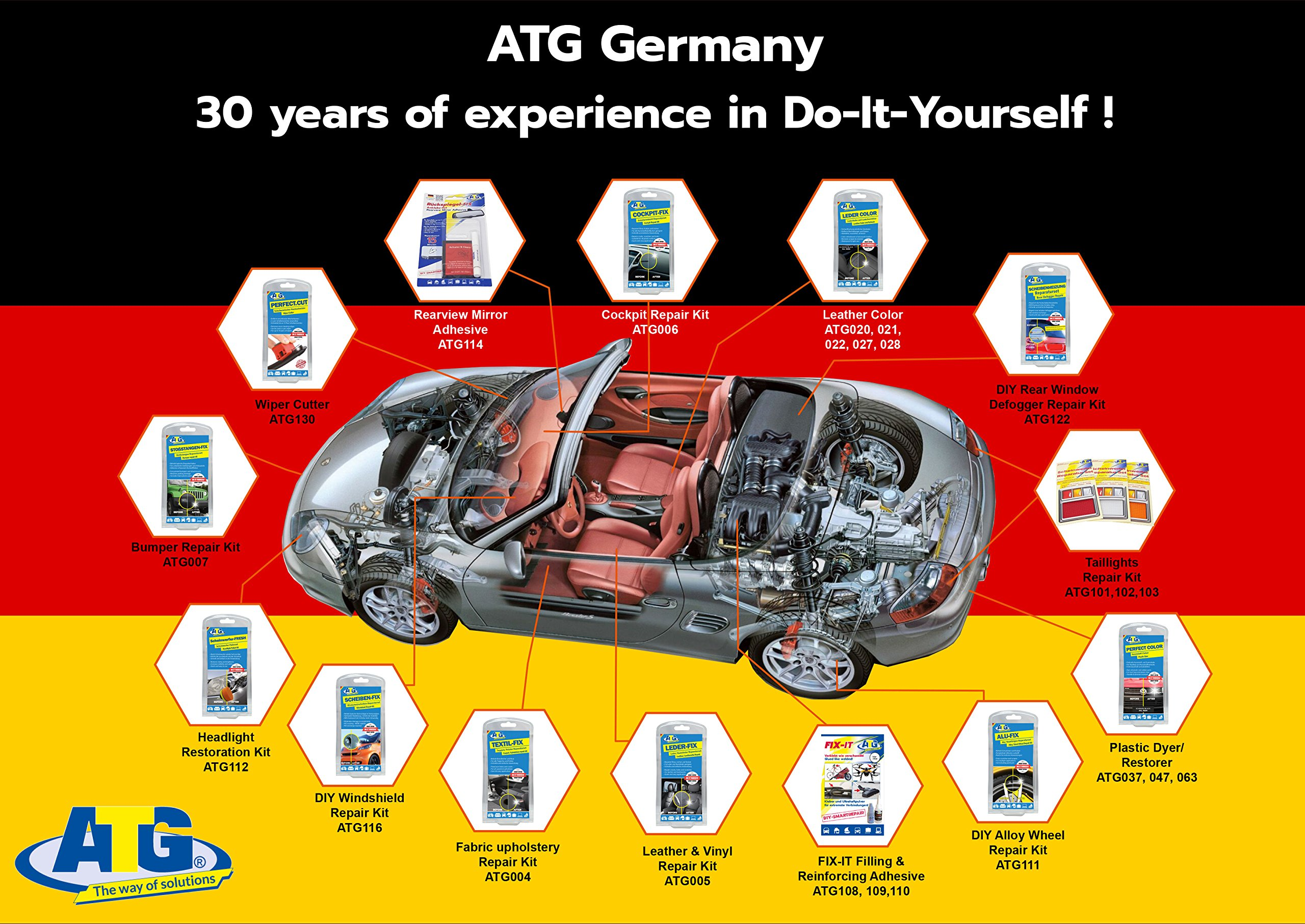 ATG Windshield-FIX | Full Repair Kit for Cracks, Scratches, Chips | 17 pieces. | DIY Smart Repair by ATG (Image #3)