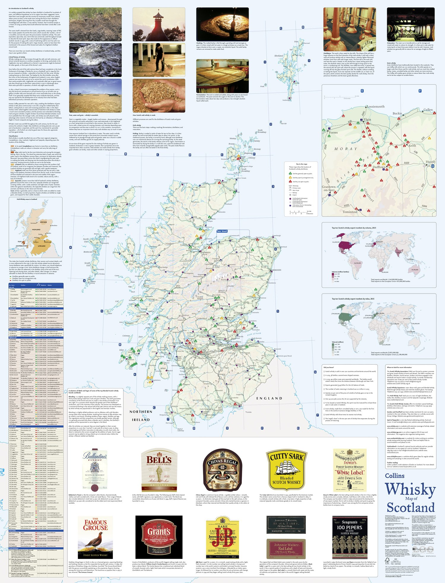 Whisky Map of Scotland (Collins Pictorial Maps): Amazon.de: Collins on