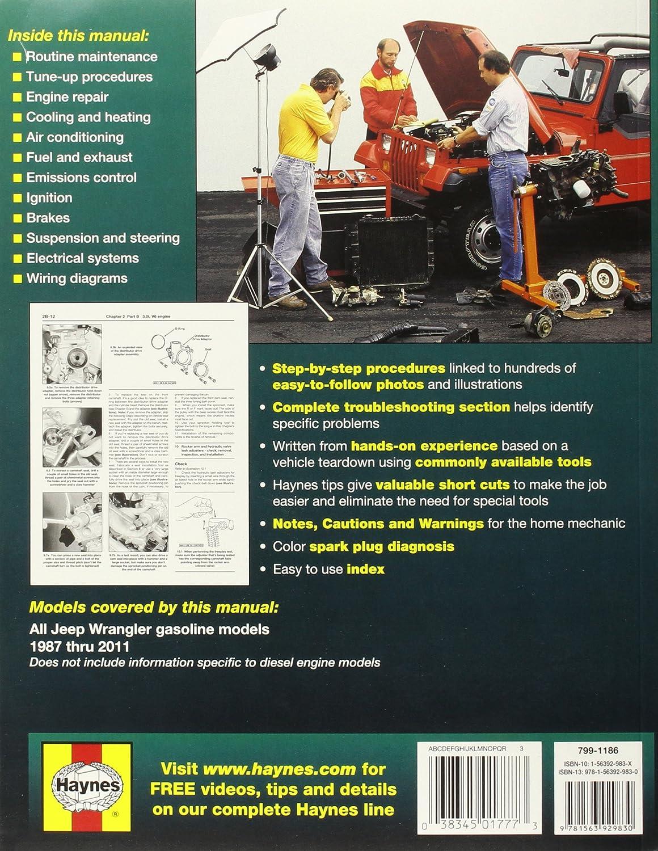 jeep repair diagrams fbfb9f jeep wrangler automotive repair manual models covered all  jeep wrangler automotive repair manual