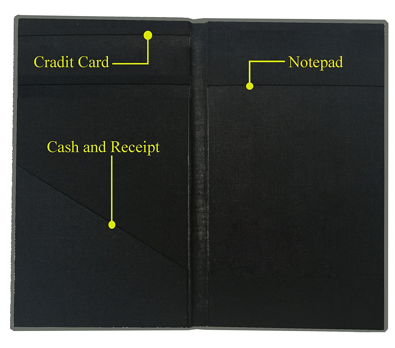 Waitstaff Organizer Check Register for Restaurant Check Book Holder Server Book for Waiters with Money Pocket //With Plastic Cover U Kathy Vintage Cotton Guest Check Presenter for Restaurant