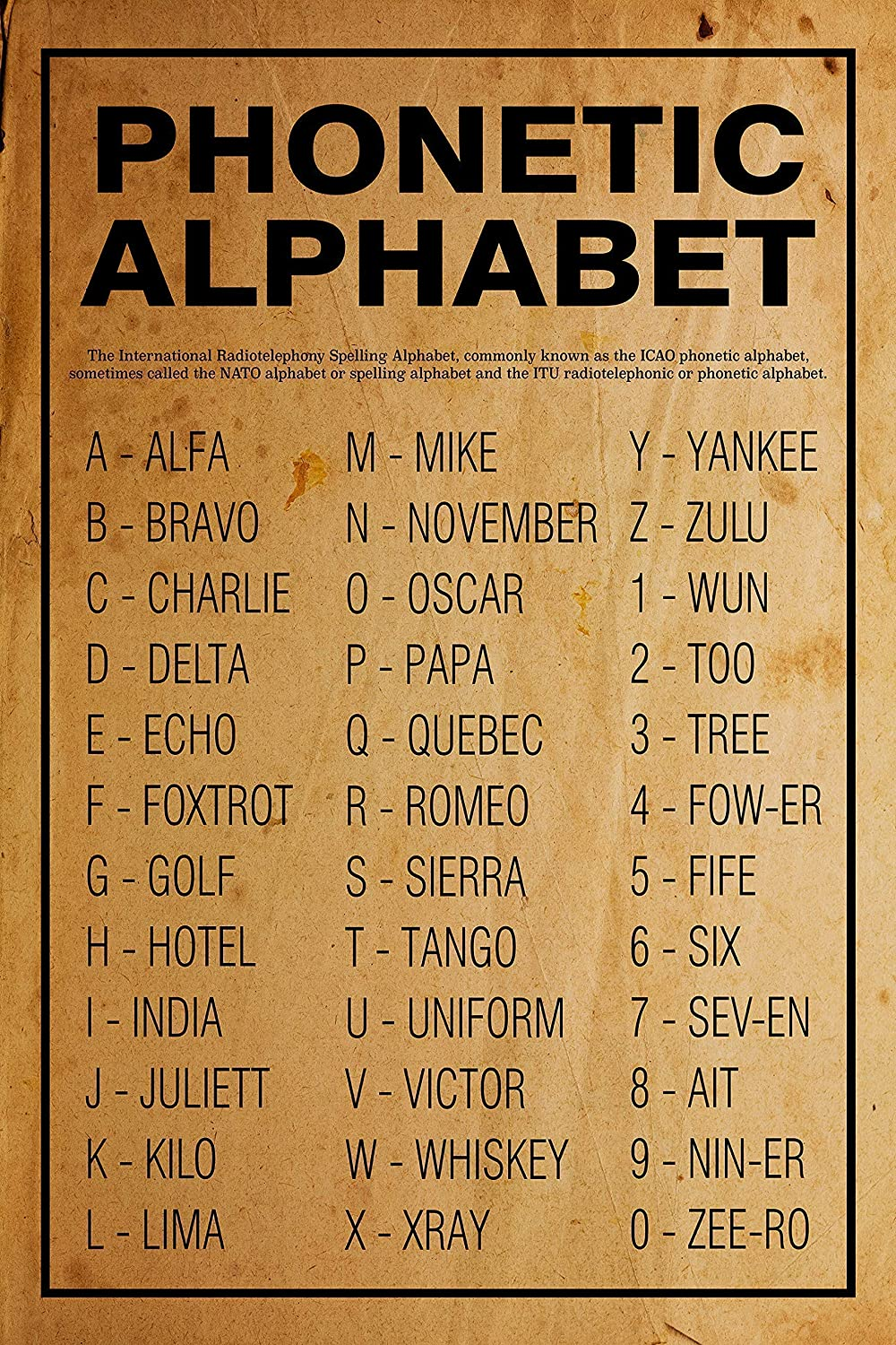 Phonetic Alphabet Poster Or Print Nato Unframed Free Shipping Handmade Amazon Com