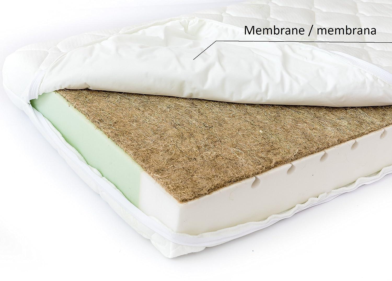 BestCare® -Hecho en la UE, El nuevo Colchón Premium Natural para bebés, y niños hecho de fibra vegetal, sin olor a químicos, sin látex - 2 lados (bebé/niño) ...