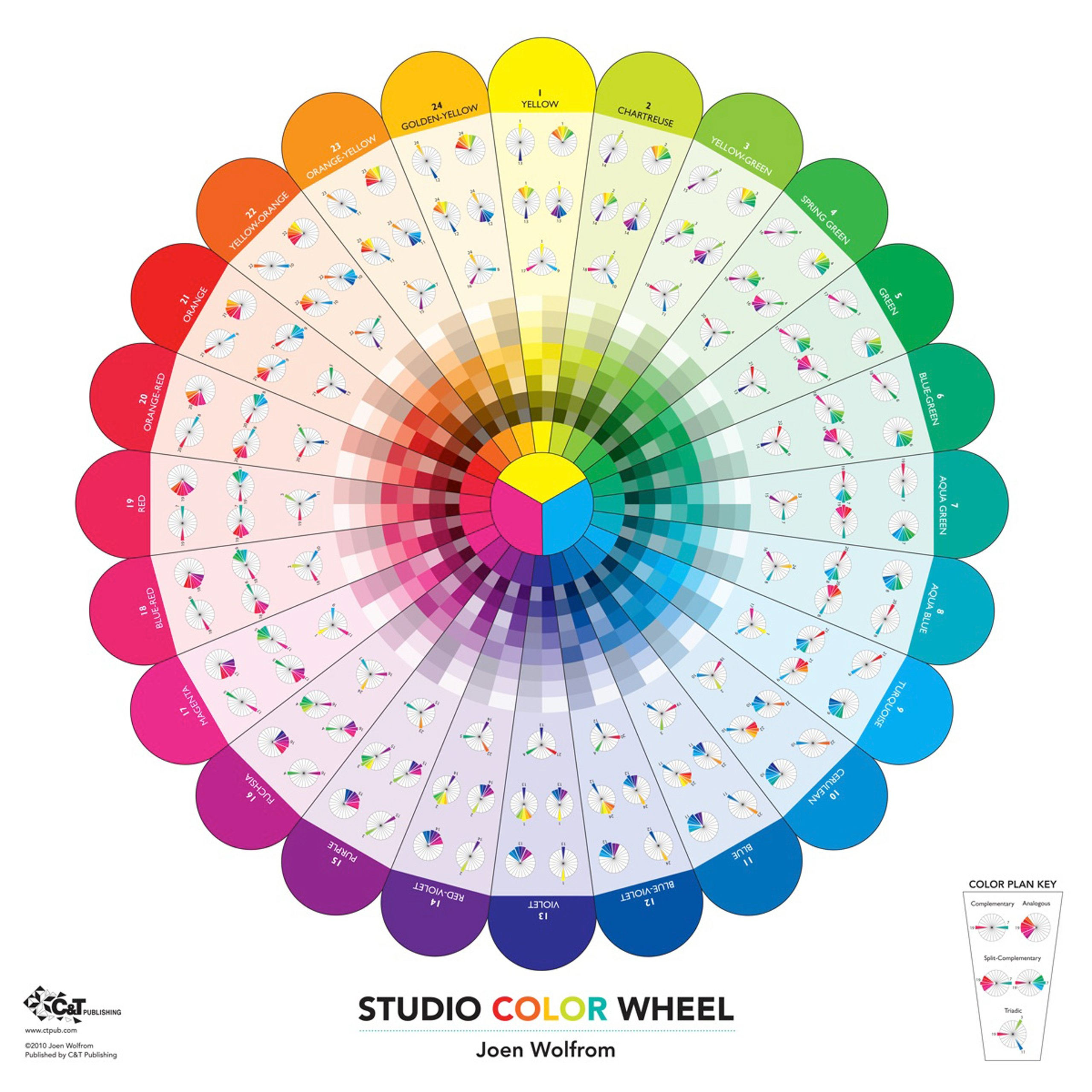 Color circle art publishing - Studio Color Wheel 28 X 28 Double Sided Poster Joen Wolfrom 9781607053507 Amazon Com Books