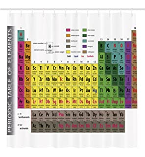 Curtains Ideas chemistry shower curtain : Amazon.com: Periodic Table Shower Curtain (EVA vinyl) - The ...
