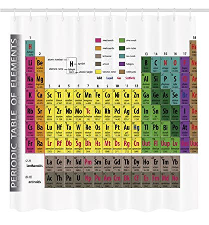 periodic table of elements phd gifts chemistry student modern family decor science lover smart educational home - Periodic Table Fabric