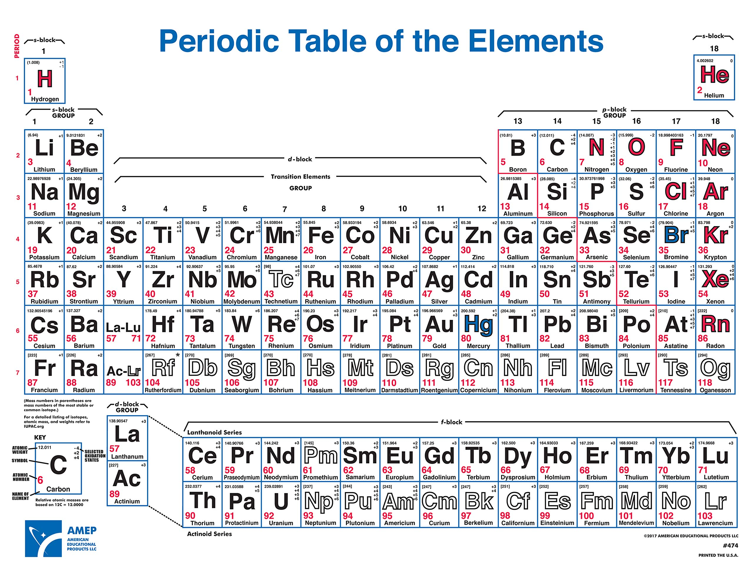 American Educational 4 Color Periodic Table Wall Chart 49-1/2'' Length x 38'' Width Now includes elements up to UUO118