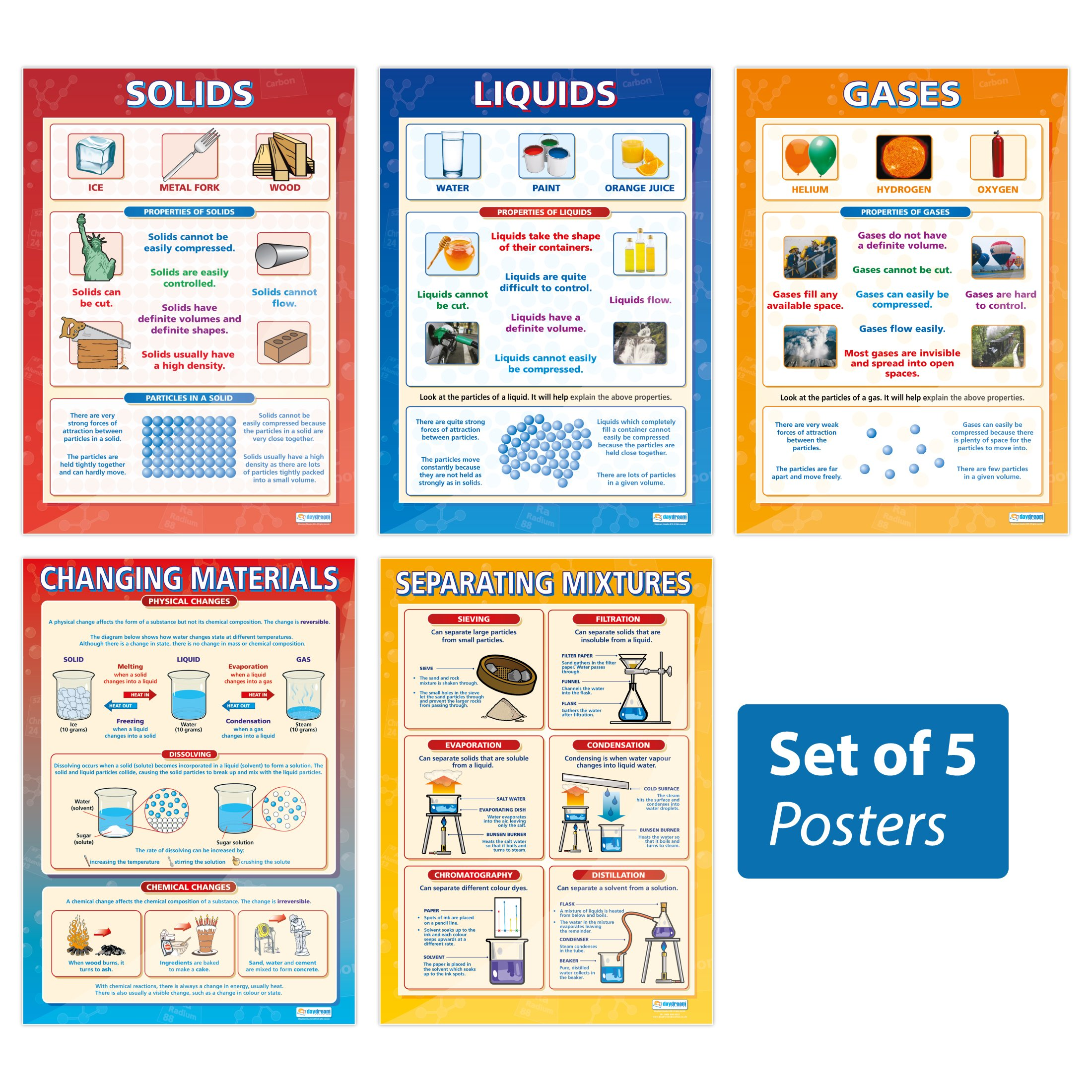 Materials and Their Properties Poster Pack - Set of 5 | Science Classroom Posters | Laminated Gloss Paper - 33'' x 23.5'' | School Posters for Students and Teachers, by Daydream Education