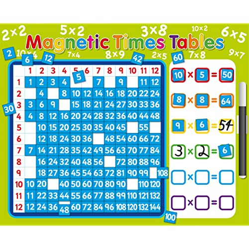 Multiplication Table Amazon