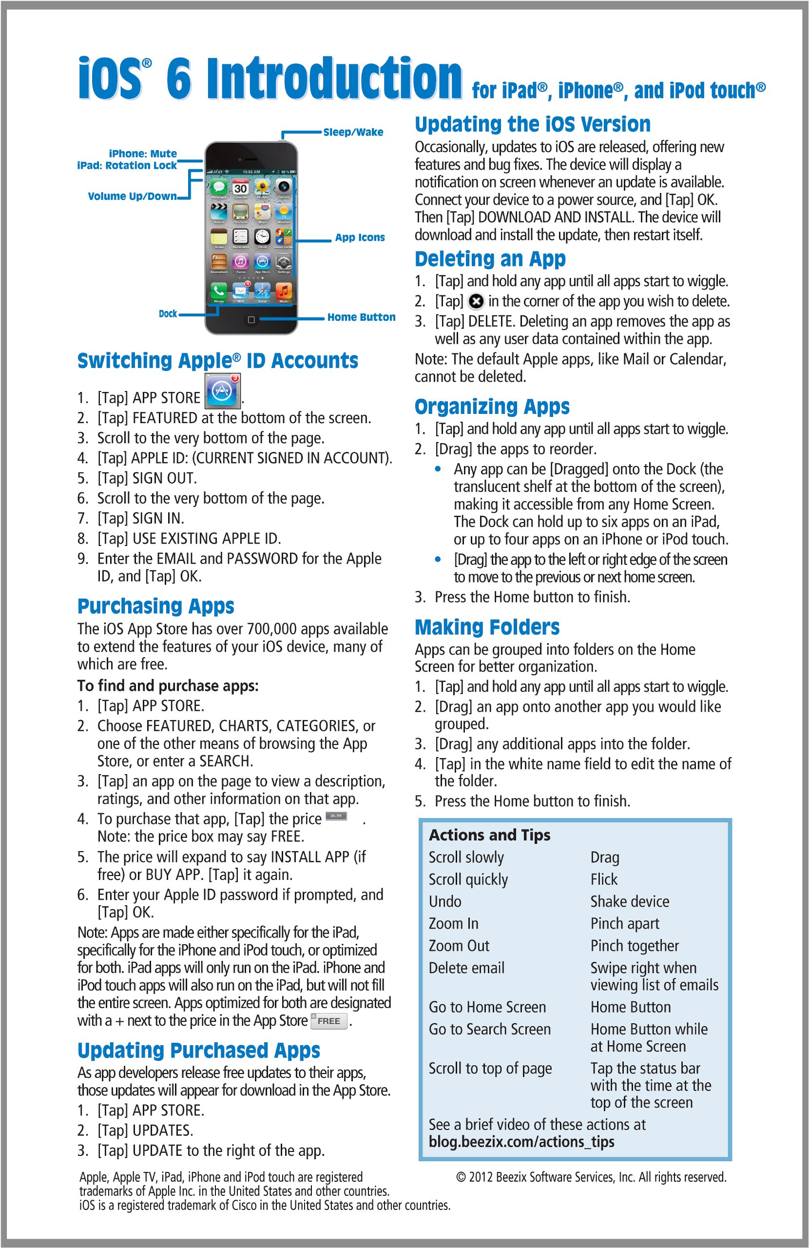 Ios 6 Introduction Quick Reference Guide For Ipad Iphone And Ipod