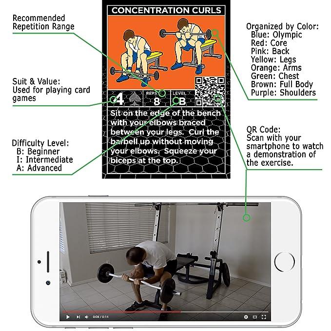 Pila de pesas Ejercicio tarjetas por fuerza 52. Peso Levantamiento Juego de cartas Juego. Vídeo instrucciones incluidas. Resistencia entrenamiento ...