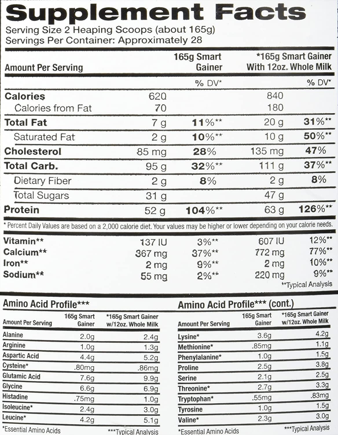 Amazon.com: New Whey Nutrition Smart Gainer Isolate Supplement ...