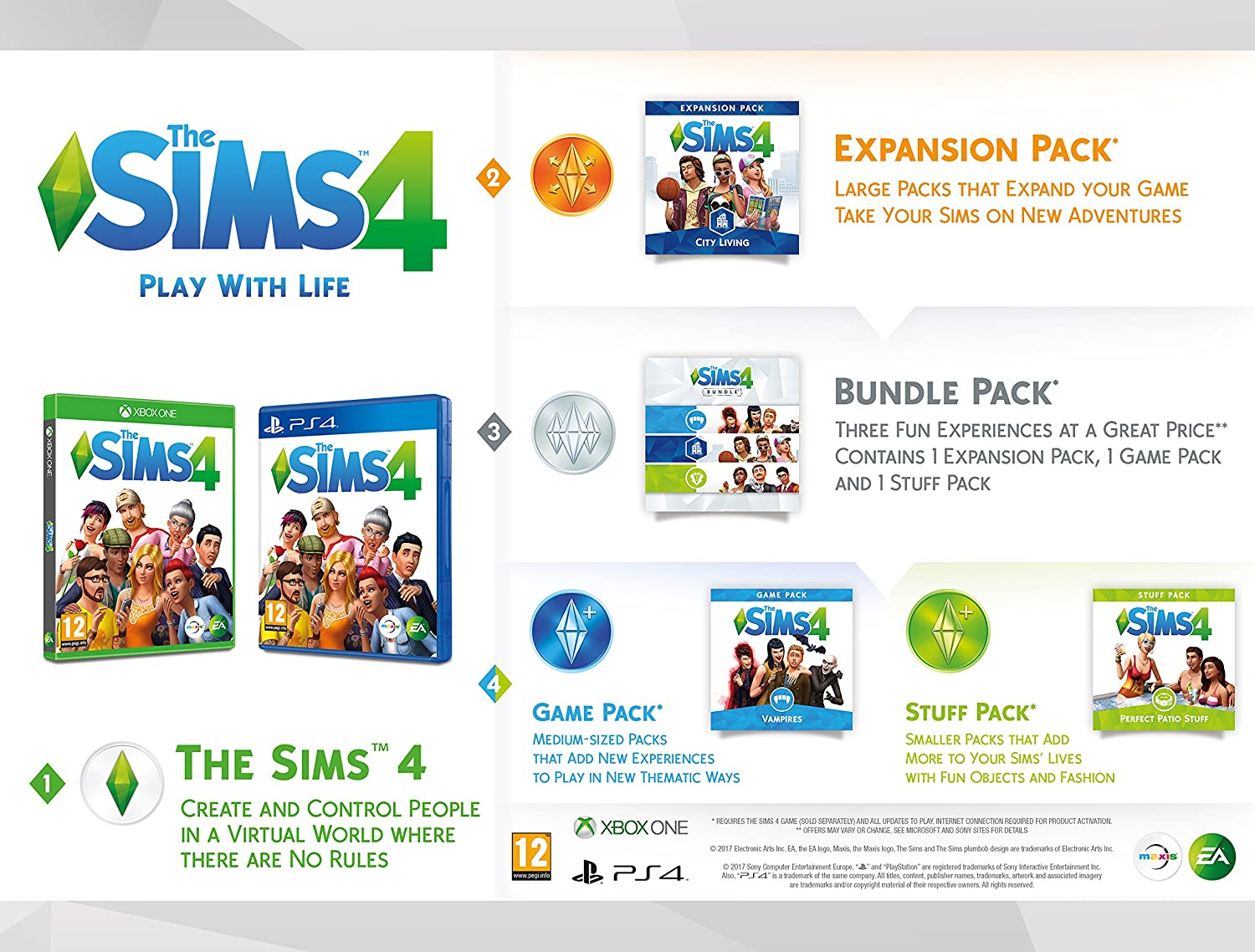 The Sims 4 (Playstation 4) [importación inglesa]: Amazon.es ...