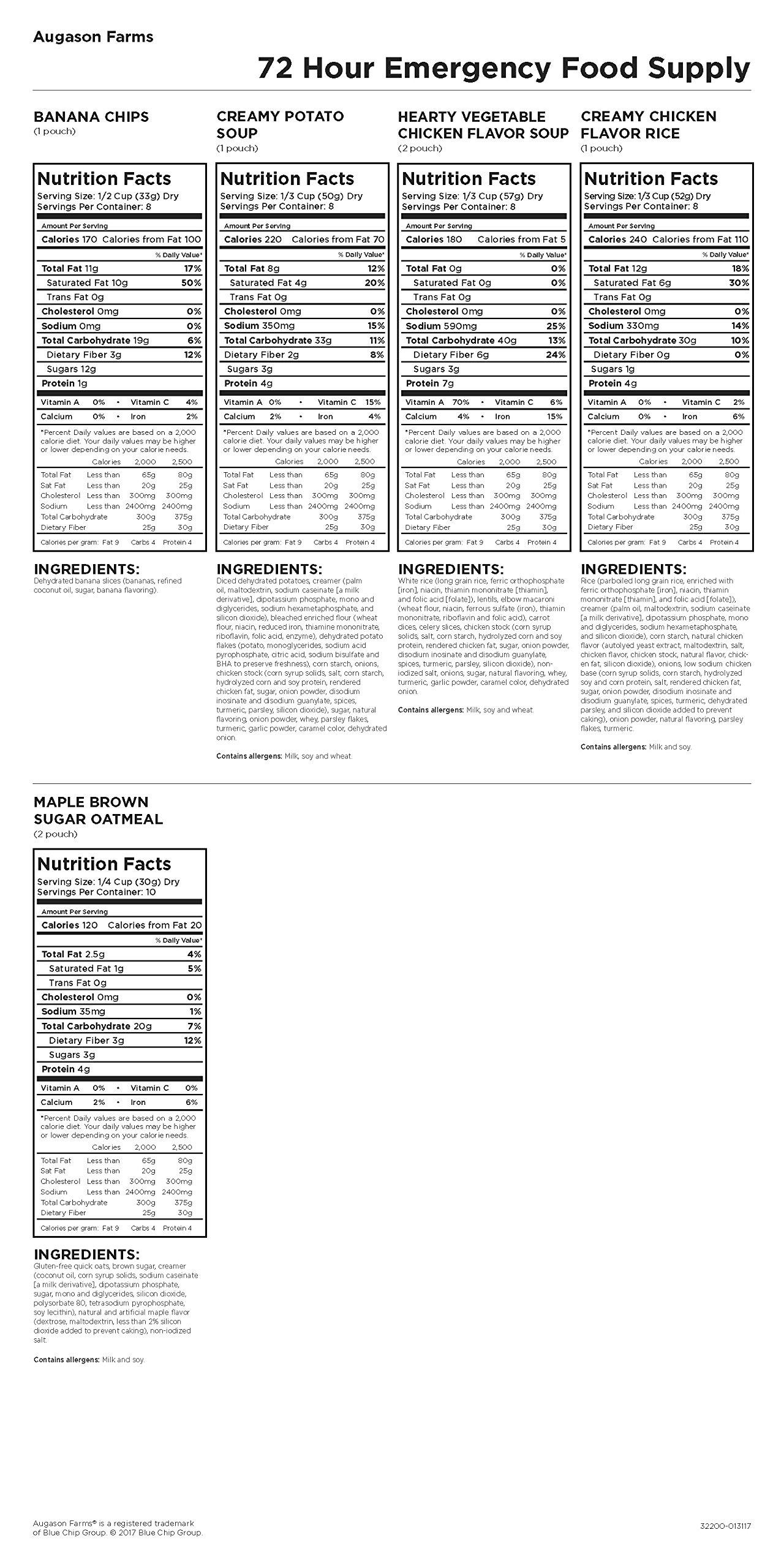 Augason Farms 72-Hour 1-Person Emergency Food Supply Kit 4 lbs 1 oz by Augason Farms (Image #3)
