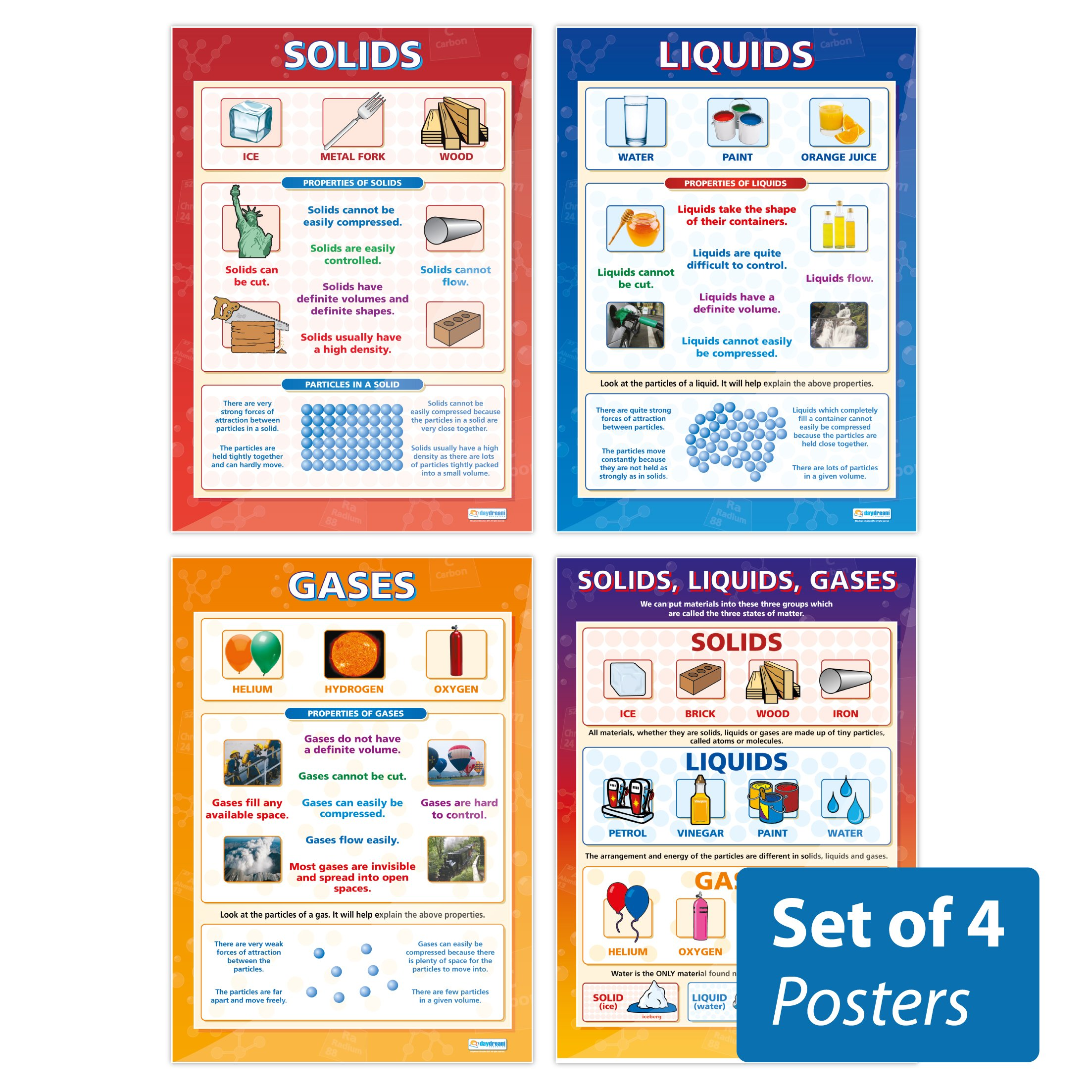 "States of Matter Poster Pack - Set of 4 | Science Classroom Posters | Gloss Paper measuring 33"" x 23.5"" 