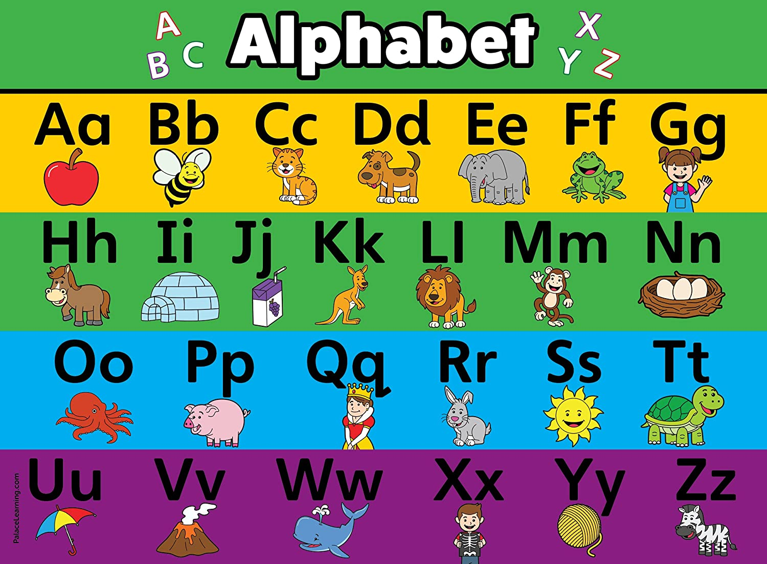 ABC Alphabet /& USA Map for Kids Poster Set 2 Pack United States of America Wall Chart Laminated, 18 x 24