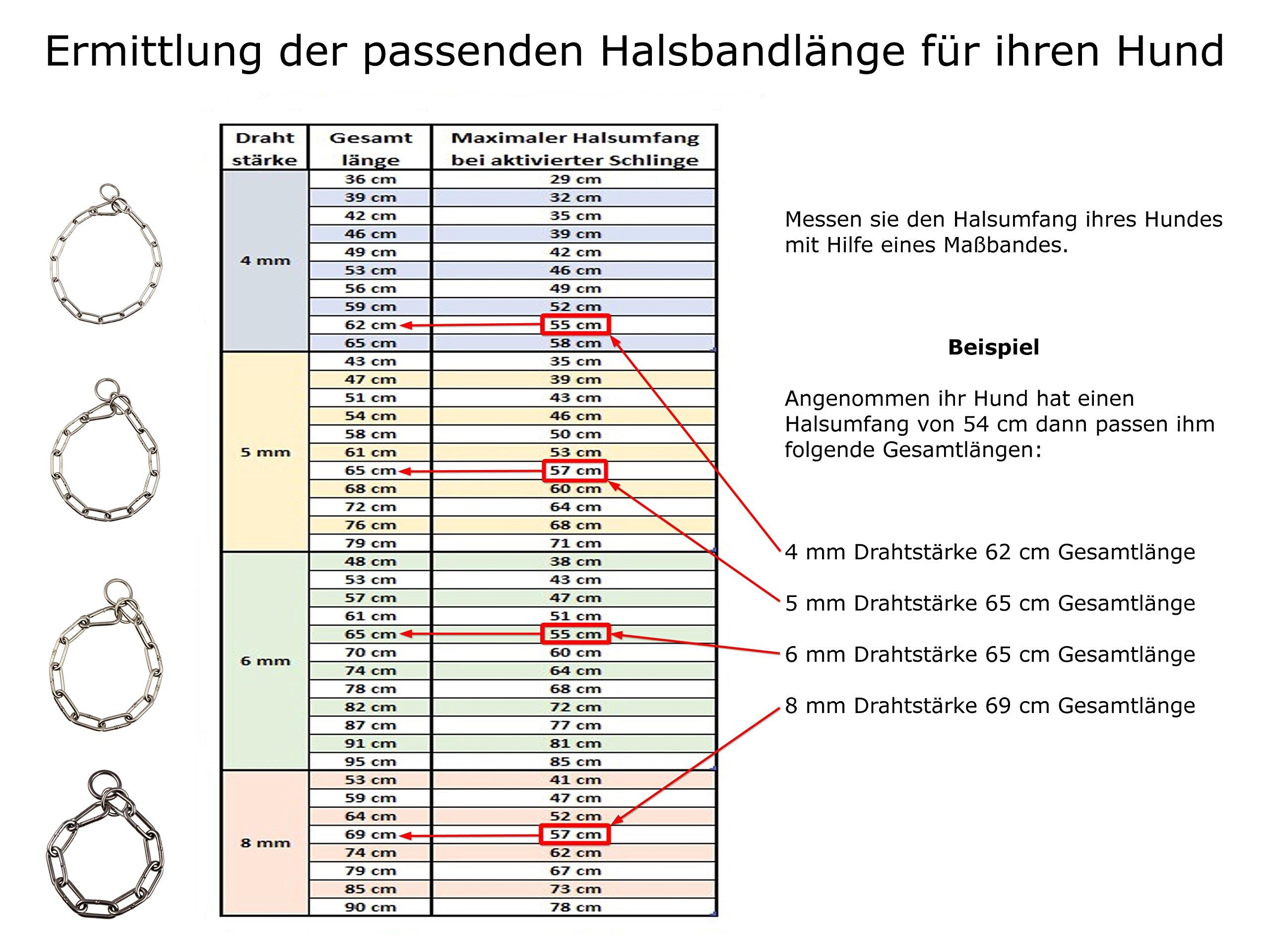 Tolle Rtd Drahtstärke Galerie - Elektrische Schaltplan-Ideen ...