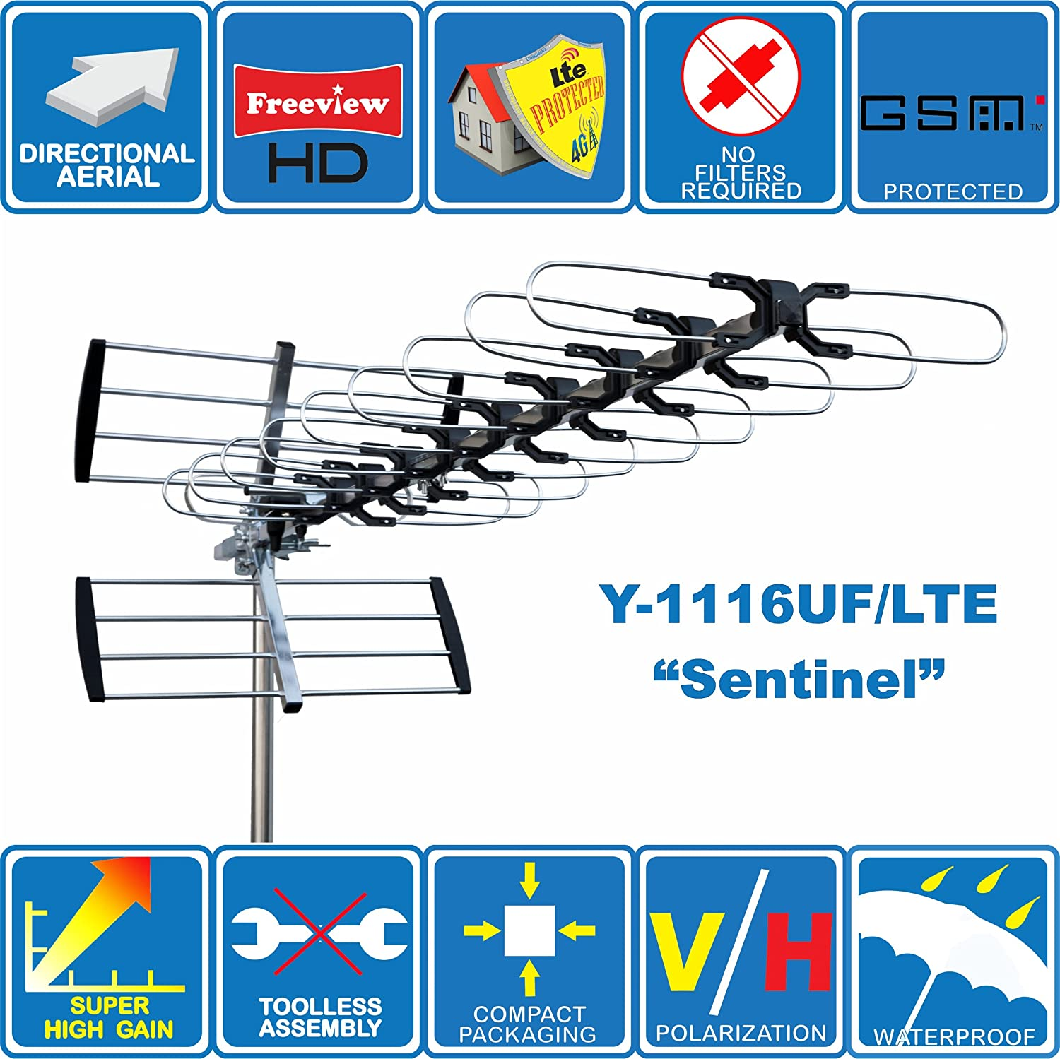 Sentinel 4g Lte Ready Super High Gain 52 Element 500 Wiring Diagram Electronics