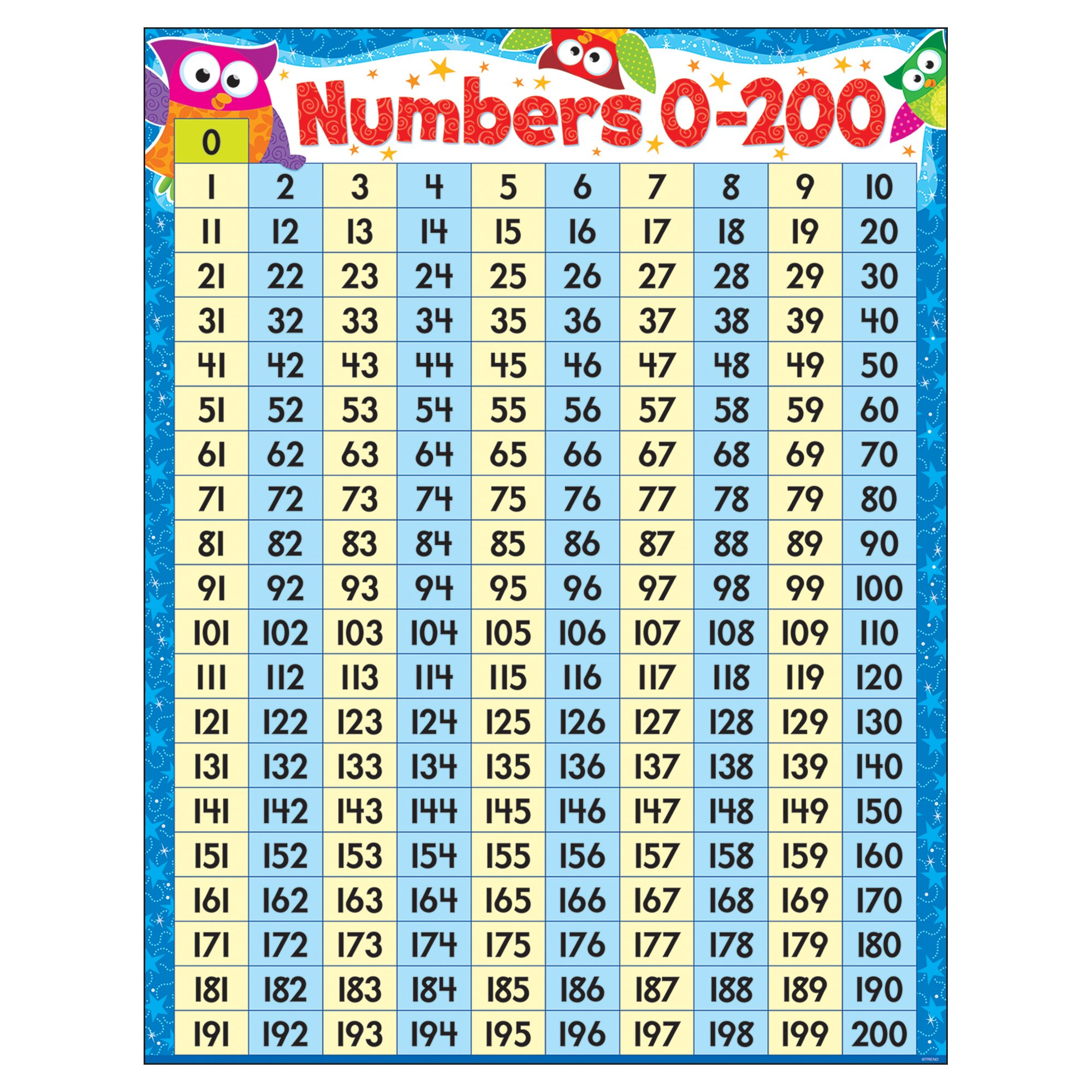 TREND enterprises, Inc. Numbers 0-200 Owl-Stars! Learning Chart, 17'' x 22'' by Trend Enterprises Inc (Image #1)