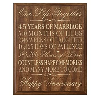 Amazon.com: Parents 45th Wedding Anniversary Wall Plaque Gifts for ...