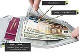 The Travel Wallet by Organizer Solution, Passport
