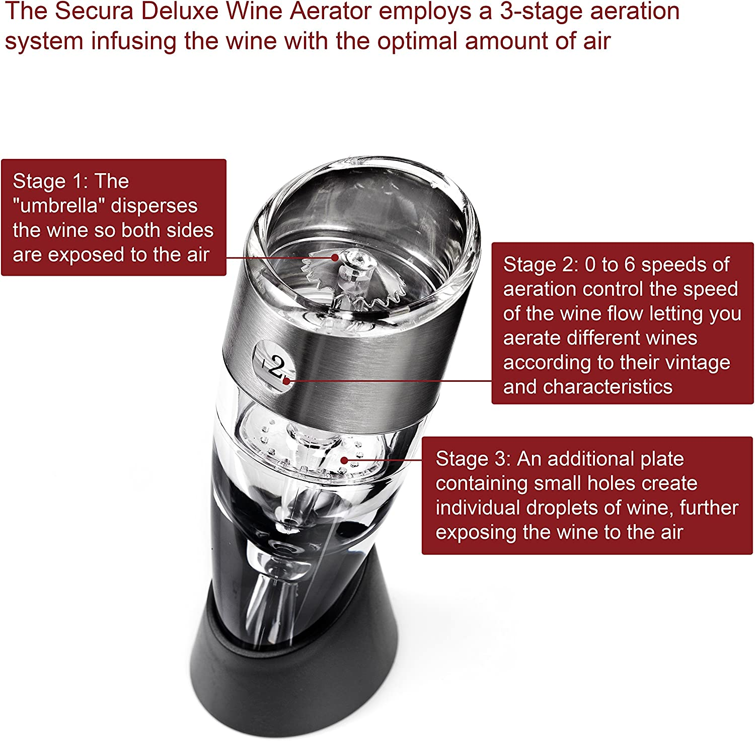 Secura Deluxe Wine Aerator Aerating Pourer Spout and Decanter with 6 spee.. New