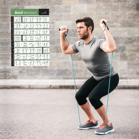 Amazon.com: Póster de banda de resistencia/tubo de ejercicio ...