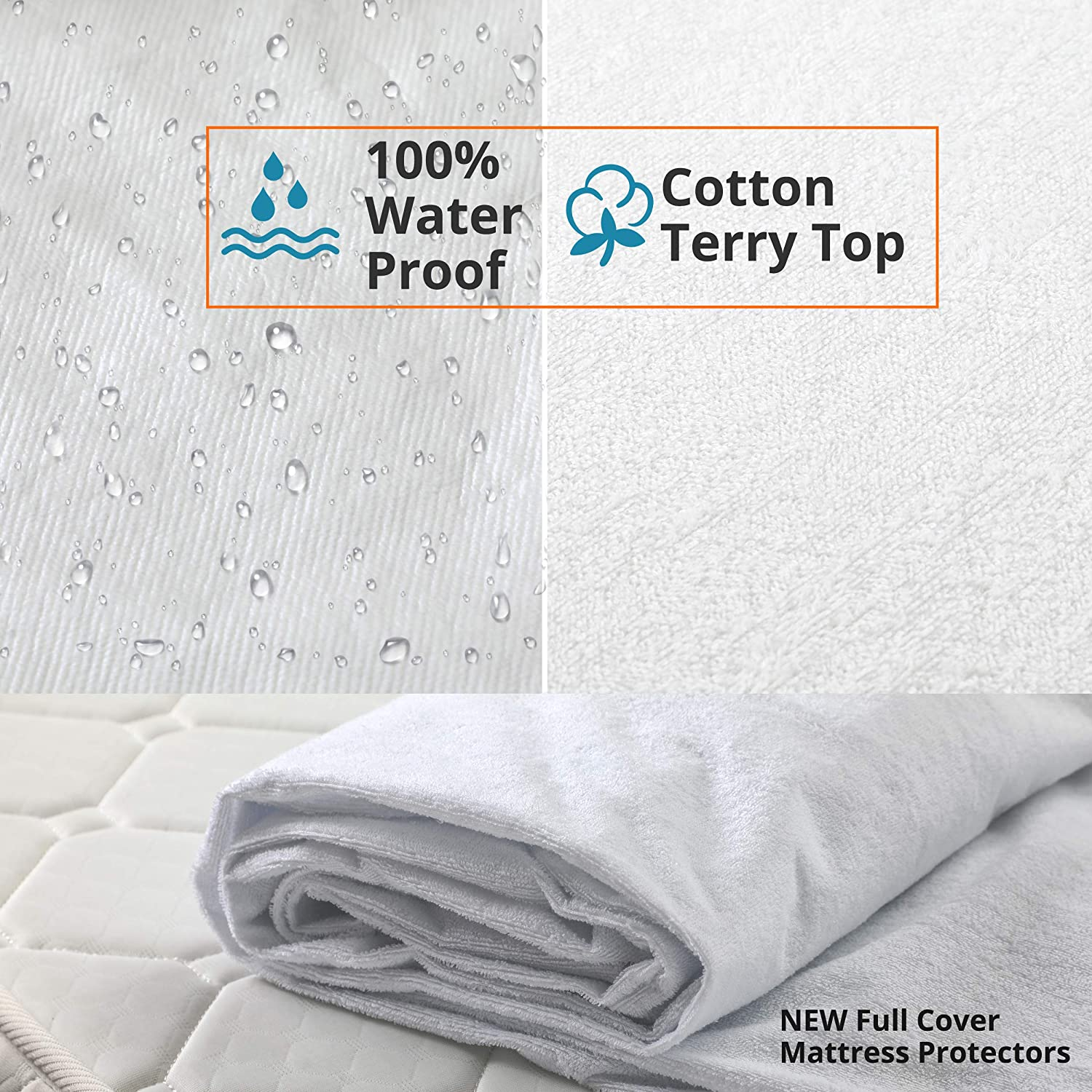 Breathable and Absorbent Fitted Sheet Bedlix Terry Towel Cot Bed Mattress Protector Poly Cotton 70 x 140 cm